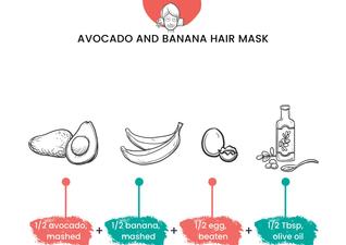 Avocado & Banana Hair Mask