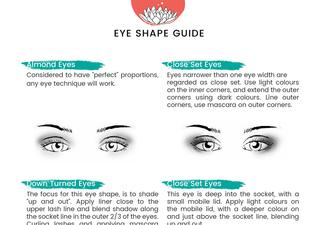 Eye Shapes Guide