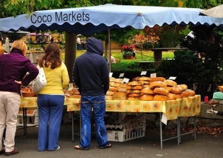 CoCo Markets